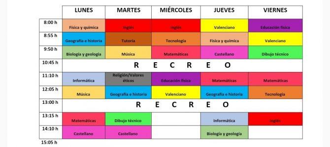 Découvrir le rythme des élèves espagnols : describir,  comparar..